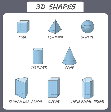 cuboid: 3d shapes. Educational poster for children.Set of 3d shapes. Isolated solid geometric shapes. Cube, cuboid, pyramid, sphere, cylinder, cone, triangular prism, hexagonal prism. Blue transparent