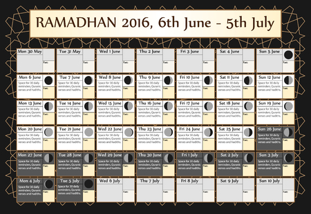 verses: Ramadan calendar 2016. Includes: fasting calendar, moon cycle-phases-, Ramadan quotes -hadith and Quran-. 30 days of Ramadan on black background with Islamic pattern. 2of3. 6 June. Vector illustration