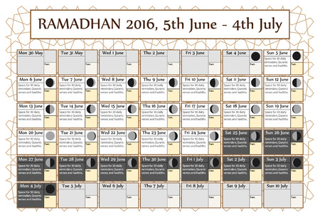 Ramadan calendar 2016. Includes: fasting calendar, moon cycle-phases, Ramadan quotes -hadith and Quran-. 30 days of Ramadan on white background with Islamic pattern. 1of3. 5 June. Vector illustration