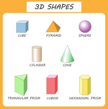 solid figure: manifesto di vettore 3d shapes.Educational per children.set di forme 3D. solide forme geometriche isolati. Cubo, parallelepipedo, piramide, sfera, cilindro, cono, prisma triangolare, collezione prism.Colorful esagonale