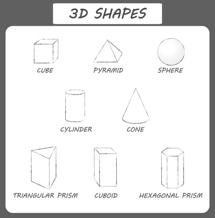 cuboid: Vector 3d shapes.Educational poster for children. set of 3d shapes. Isolated solid geometric shapes. Cube, cuboid, pyramid, sphere, cylinder, cone, triangular prism, hexagonal prism. Basic Illustration