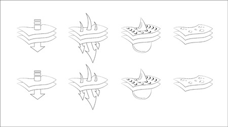 three layer: Sign of two or three waterproof, breathing and water or humidity pass layers. Isolated symbols. Illustration.