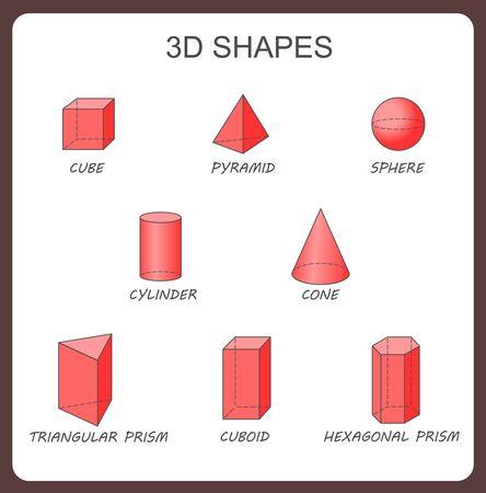 Formes 3D solides : cylindre, cube, prisme, sphère, pyramide, prisme hexagonal, cône. Formes géométriques solides vectorielles isolées. Affiche de géométrie éducative. Formes simples de base transparentes rouges. ensemble de formes 3D