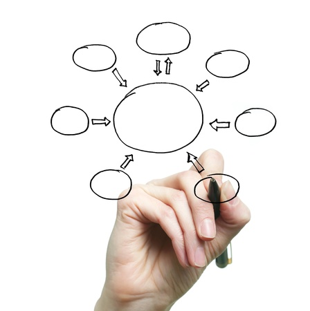 strategie: Ein Bild einer Hand, schreiben eine Regelung