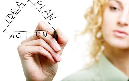 plan van aanpak: