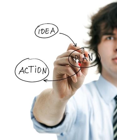 plan de accion: Administrador de j�venes escribir un esquema en el aire  Foto de archivo