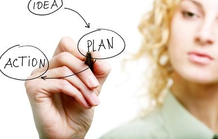 plan de accion: Una imagen de una mano de escribir un esbozo de negocio