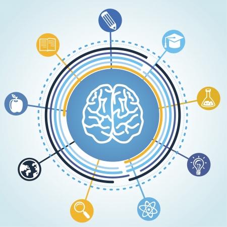 tanulás: oktatási koncepció - az agy és a tudomány ikonok Tor oktatási koncepció - az agy és a tudomány ikonok