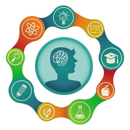 Concepto de educación Vector - iconos y señales cerebrales y la creatividad Ilustración de vector