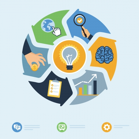 brain research: Vector business start up concept - illustrations and icons in flat retro style
