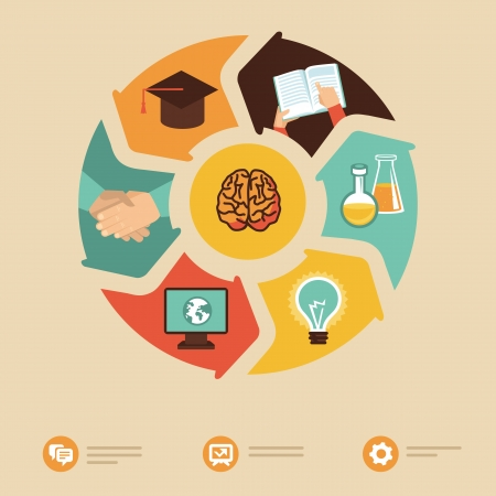 Vector education concept - icons and illustrations in flat retro style Stock Vector - 21701610
