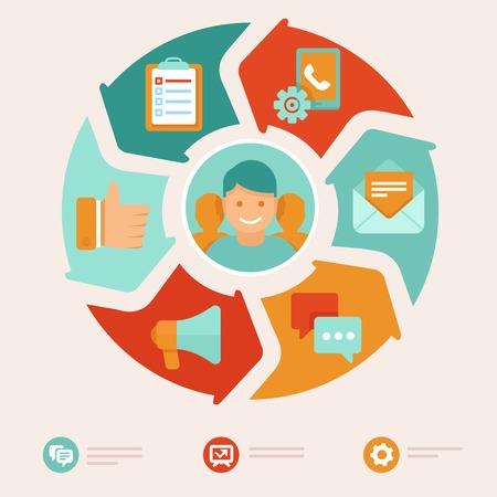 경험: 벡터 평면 고객 서비스 개념 - 아이콘과 인포 그래픽 디자인 요소 - 클라이언트 환경