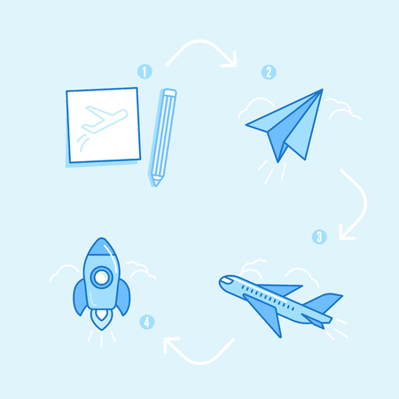 prototype: illustration in flat linear style and blue colors - business growth concepts - from the idea to success - four steps: sketch on the paper, making prototype, launch and success