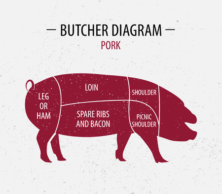 Cut of pork. Poster Butcher diagram for groceries, meat stores, butcher shop, farmer market. Poster for meat related theme. Pig silhouette. Vector illustration. Stock Illustratie