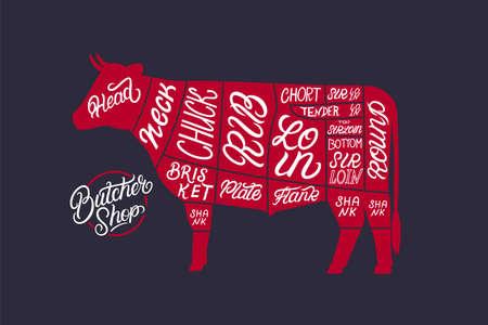 Cow poster Butcher diagram. Illustration