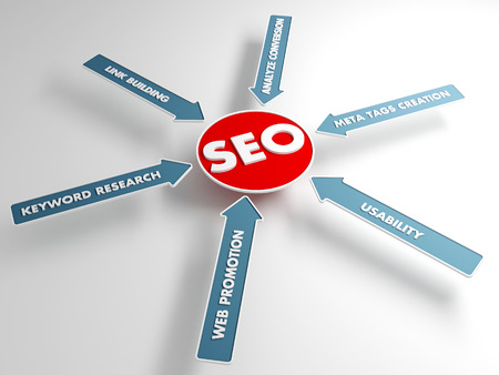 SEO concept, Internet technology. 3D chart on a white background. photo