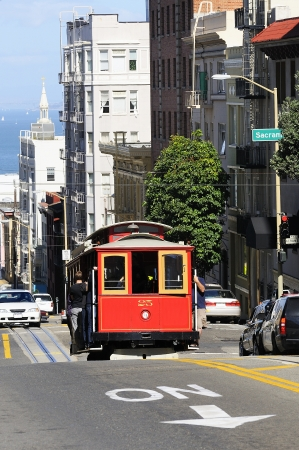 famous cable car on the street in San Francisco city