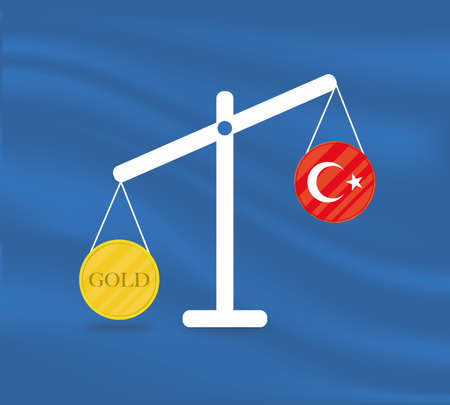 Currency round yellow gold on Libra and the economy balances of the country of Turkey. Gold is rising, the currency value of the country is decreasing. Money value and purchasing power change.