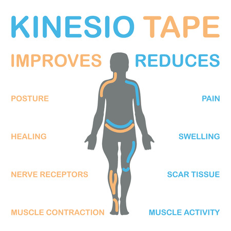 Kinesio tape improves muscle contraction. Vector illustration. Illustration