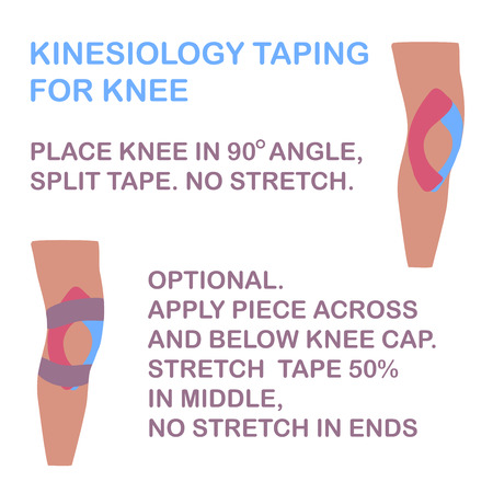 taping: Kinesiology taping for knee. No stretch tape. Vector illustration.