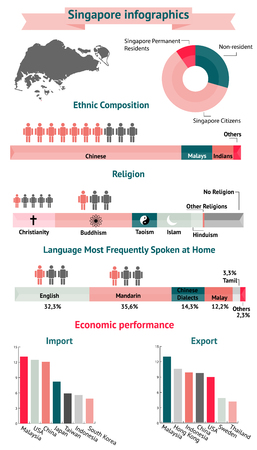 taoism: Singapore  infographics, statistical data about population and economic. Vector illustration Illustration