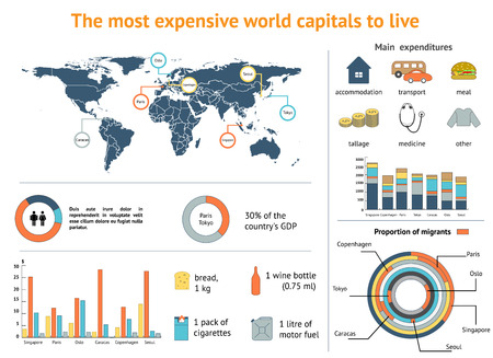 thematic: Expenses flat style thematic infographics concept. The most expensive capitals in the world to live. Illustration