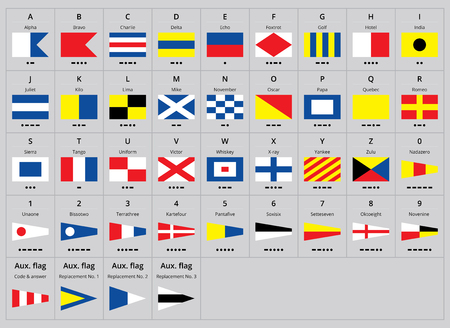 International maritime nautical signal flags, morse alphabet.