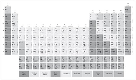 Mendeleevs table. Grayscale periodic table of elements. Flat vector graphic isolated on white background. Illustration