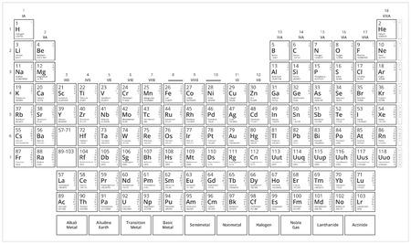 Mendeleevs tafel. Zwart-wit periodiek systeem der elementen. Platte vectorafbeelding geïsoleerd op een witte achtergrond.