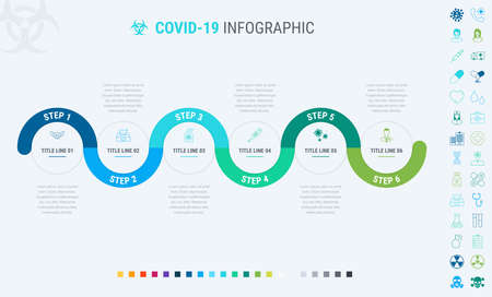 Covid-19 warning process. High quality infographic - vector timeline of coronavirus. How to protect. How to prevent. Vector illustration with many additional icons.