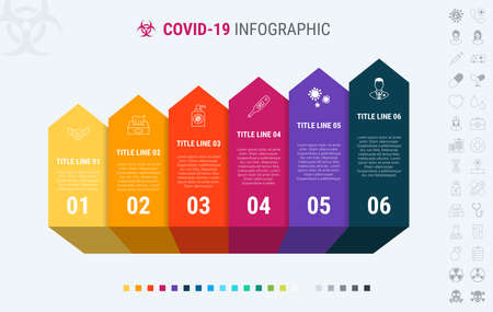 Colorful diagram of covid-19 infographic template. Timeline with 6 steps. Coronavirus workflow diagram. Vector design. Many additional icons. Çizim