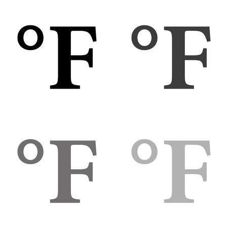degrees Fahrenheit icon