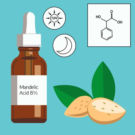 Brown Glass Bottle with Pipette with Mandelic Acid Serum Treatment. Almond nuts. Chemical formula. Icons with Recommendation to Avoid UV and Use at Night. Vector Illustration.  イラスト・ベクター素材