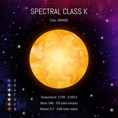 Star classes vector illustration.Spectral class K. Spectrum classification of stars. Astronomy design template. Star infographic on cosmic background.