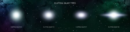 Types of galaxies. Classification diagram of elliptical galaxy types. Astronomy infographic on space backgroud.