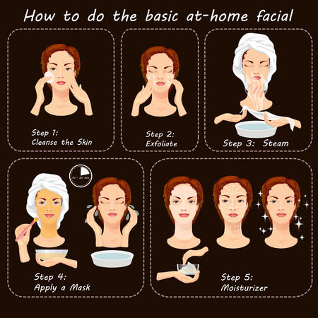 mask face: Beauty facial procedures vector info graphic. Face care. Young woman cares and protects her face with various actions, mask, facial, treatment.