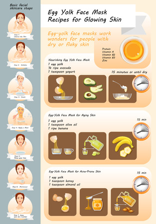 face skin: Vector illustration of Egg Yolk Face Mask Recipes. Cosmetic mask for face skin. Spa Facial Mask. Set of natural ingredients for facials. Illustration