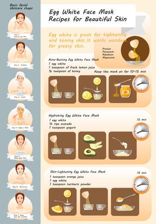 face mask: Vector illustration of Egg White Face Mask Recipes.  Cosmetic mask for face skin. Spa Facial Mask. Set of natural ingredients for facials.