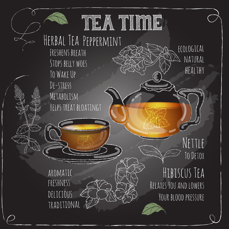 Herbal Tea Time card with cup, teapot, spoon, flowers  and  leaves.  Mint, Hibiscus.  Freehand drawing with imitation of chalk sketch. Hot beverage. White lines on dark background.