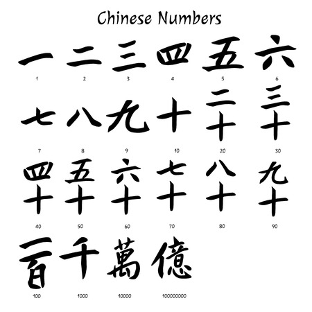 Chinese character vector illustration.