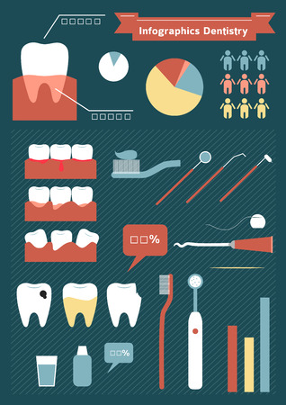 periodontal: Dental Health Infographics, design elements, objects