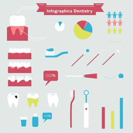 歯科健康インフォ グラフィック デザイン要素です。  イラスト・ベクター素材