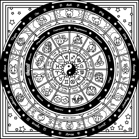 vector astrological fortune wheel. Oriental and westerly