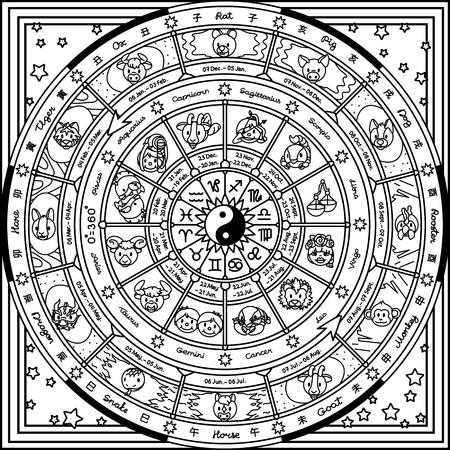 vector astrological fortune wheel. Oriental and westerly Ilustração
