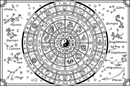vector astrological fortune wheel. Oriental and westerly Vector Illustratie