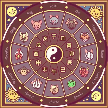 vector chinese dierenriem cirkel. schattige astrologische horoscoop