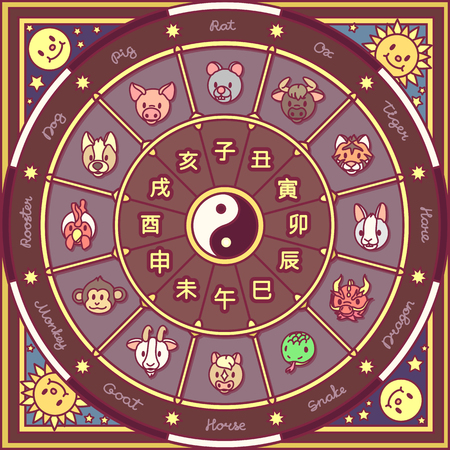 vector chinese zodiac circle. cute astrology horoscope 向量圖像