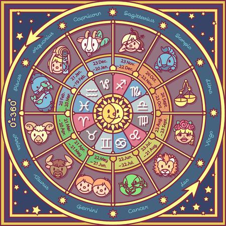 vecteur, mignon, zodiaque, cercle, horoscope, calendrier, affiche