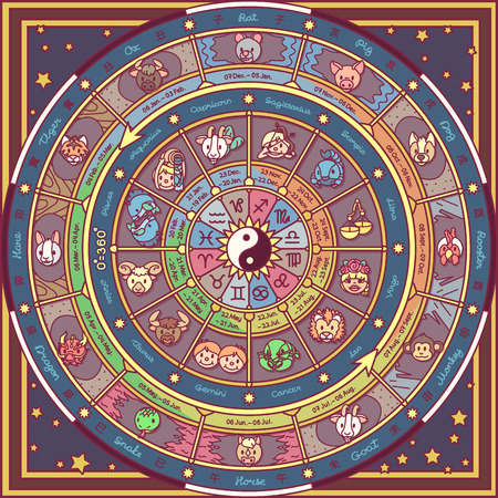 vector astrological fortune wheel. Oriental and westerly  イラスト・ベクター素材