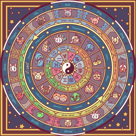 vector astrologisch fortuinwiel. Oosters en westelijk